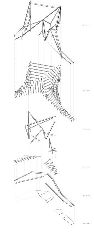 Framing Types v3