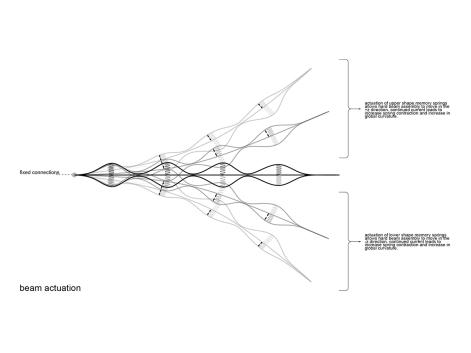 VP_Agile Spaces_2013_04